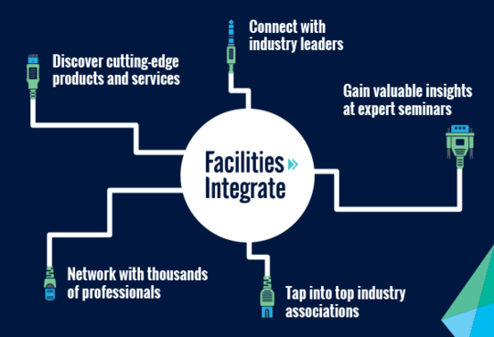 Top 5 reasons to attend Facilities Integrate 2015